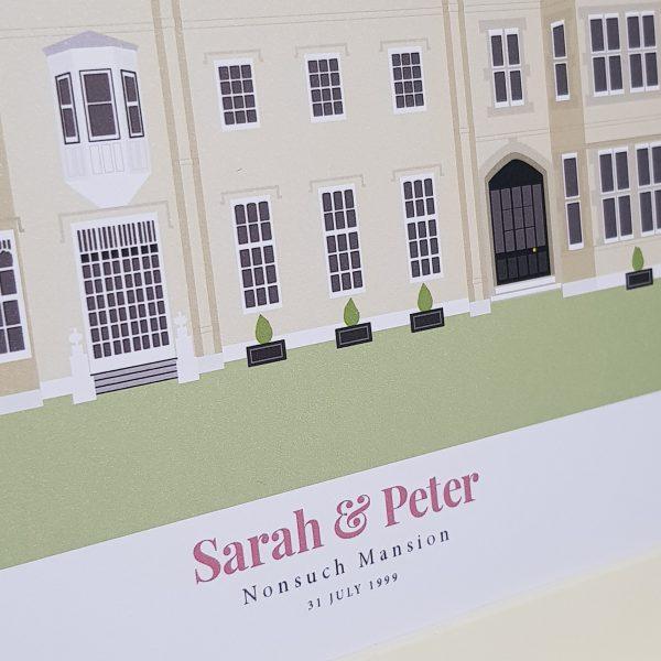 Nonsuch Mansion Gift Detail
