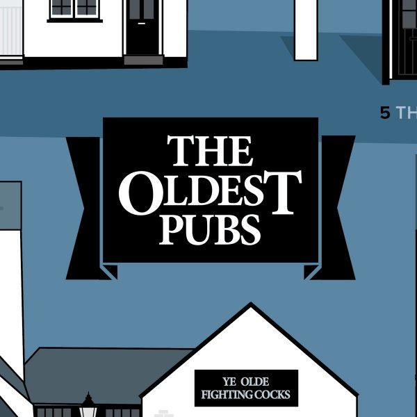 The oldest pubs St Albans illustration